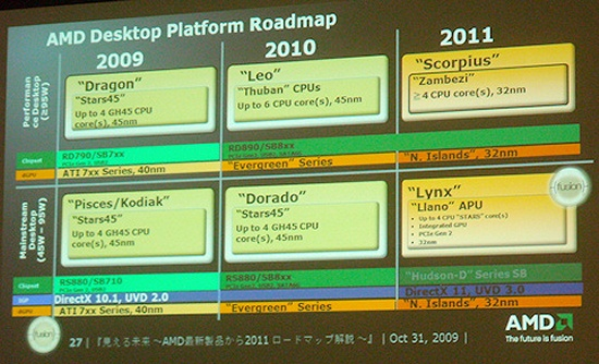 AMD Desktop Prozessoren & Plattform Roadmap 2009-2011
