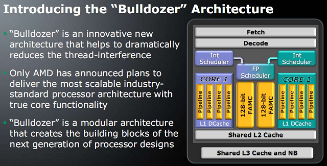 AMD Bulldozer Architektur