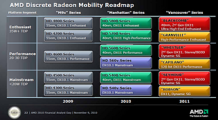 AMD Mobile-Grafikchips Roadmap 9. November 2010