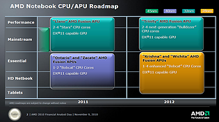 AMD Mobile-Prozessoren Roadmap 2010-2012