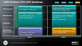 AMD Desktop-Prozessoren Roadmap 2010-2012