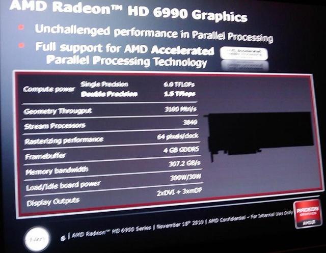 (angebliche) Spezifikationen zur Radeon HD 6990 - Achtung, Fälschung!