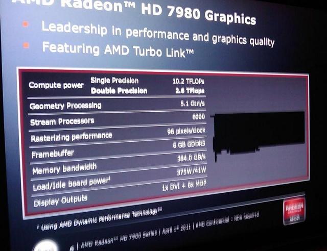 (angebliche) Spezifikationen zur Radeon HD 7980 - Achtung, Fälschung!