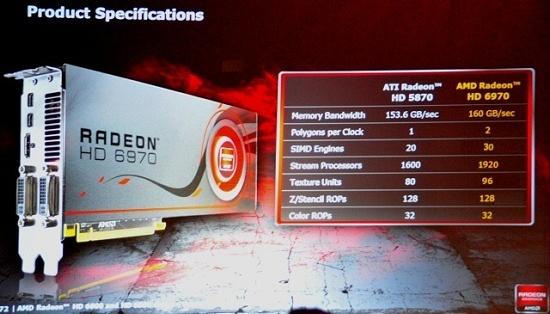 (angebliche) Spezifikationen zur Radeon HD 6970 - Achtung, Fälschung!