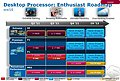 Intel Sandy Bridge E Roadmap