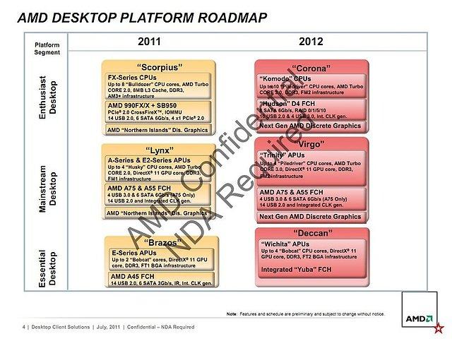 AMD Prozessoren-Roadmap 2011-2012