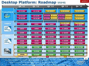Intel Ivy Bridge Roadmap, Teil 2