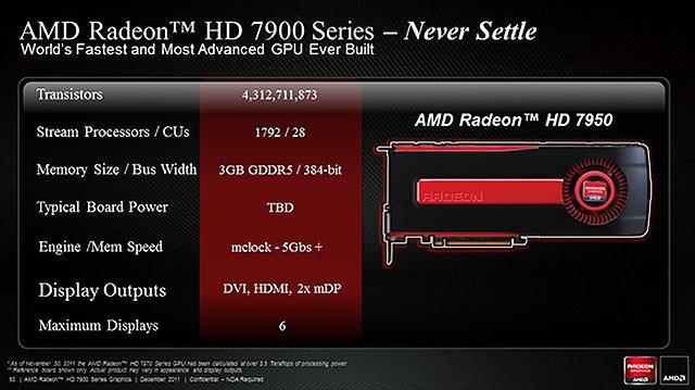 AMD Radeon HD 7950 Spezifikationen