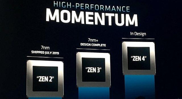 AMD Architektur-Roadmap Zen 2-4