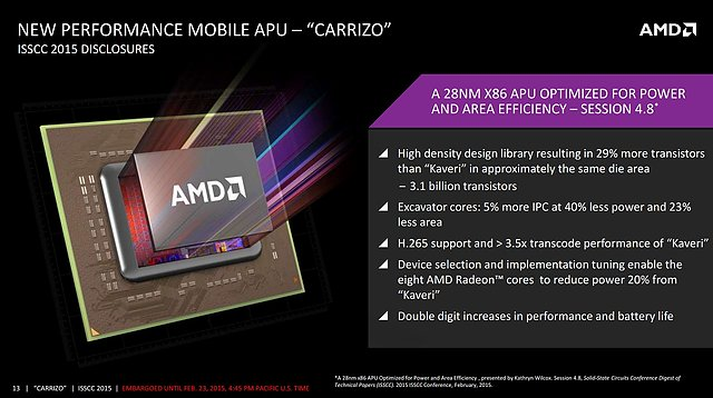 AMD Carrizo-Präsentation (Slide 13)