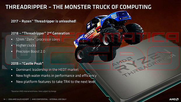 "AMD ""Castle Peak"" (Threadripper 3)"
