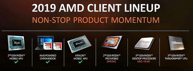 AMD Client Lineup 2019