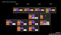 AMD Consumer-Prozessoren Roadmap 2020-2023