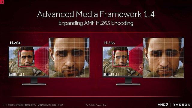 """AMD """"Crimson ReLive Edition"""" Präsentation (Slide 16)"""