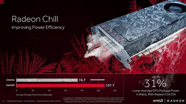 "AMD ""Crimson ReLive Edition"" Präsentation (Slide 53)"
