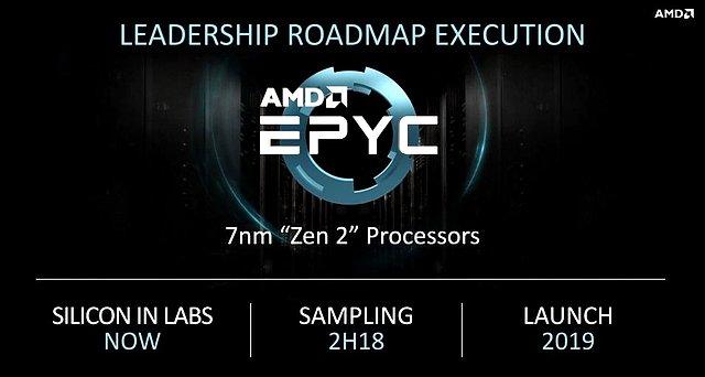 AMD Epyc 7nm (Zen 2)