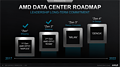 "AMD ""Epyc"" Server-Prozessoren Roadmap 2017-2022"