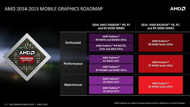 AMD FAD '15 – AMD 2014-2015 Mobile Graphics Roadmap