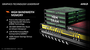 AMD FAD '15 – Graphics Technology Leadership