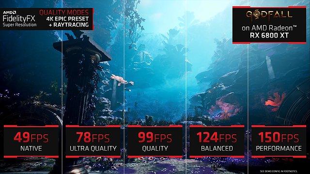 AMD FSR: AMD-eigene Benchmarks auf einer Radeon RX 6800 XT