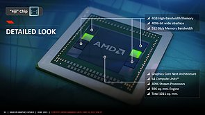 AMD Fiji Chipdaten