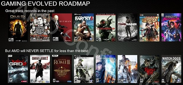 AMD Gaming Evolved Roadmap