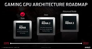 AMD Grafik-Architektur Roadmap 2019-2022 v2
