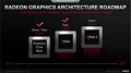 AMD Grafikchip-Architektur Roadmap 2017-2021
