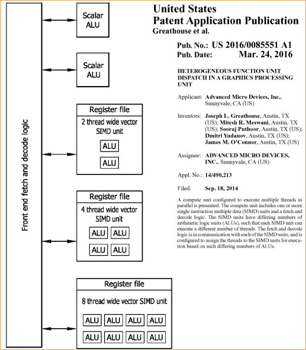 """AMD-Patentschrift zu """"ungleichen"""" Shader-Clustern"""
