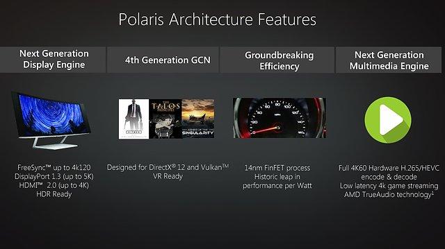 AMD Polaris Architektur-Features
