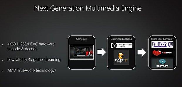 AMD Polaris Multimedia-Engine