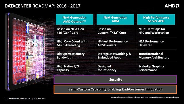 "AMD ""Product Roadmap"" Januar 2016 (Slide 7: Datacenter)"