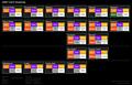AMD Prozessoren-Roadmap 2017-2022 (by Olrak29)