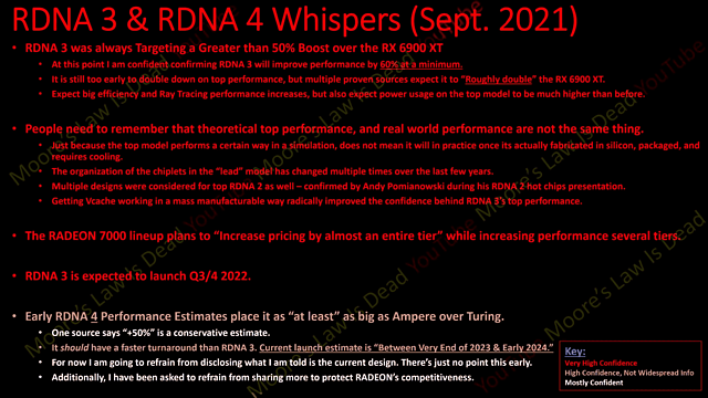 AMD RDNA3 & RDNA4 Gerüchte (by MLID)