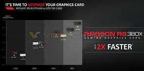 AMD Radeon R9 380X Präsentation – Slide 3