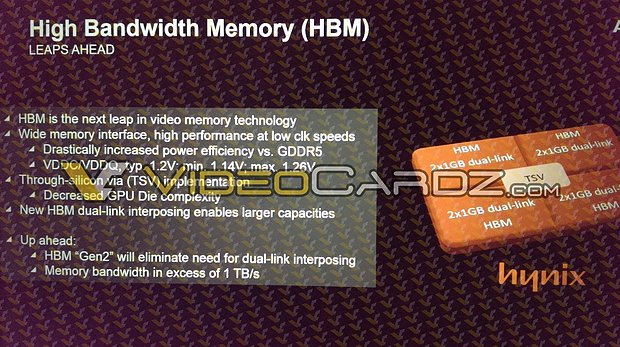 AMD Radeon R9 390X & Hynix HBM