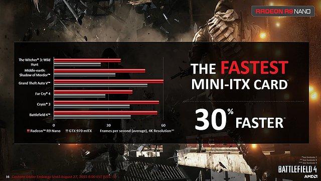 AMD Radeon R9 Nano (Benchmarks)