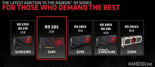 AMD Radeon R9 Portfolio (September 2014)