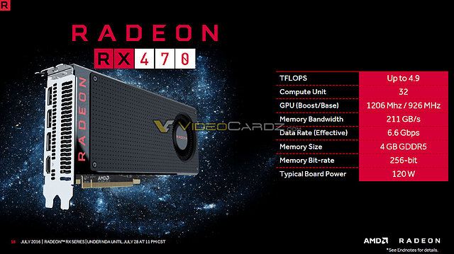 AMD Radeon RX 470 Spezifikations-Überblick
