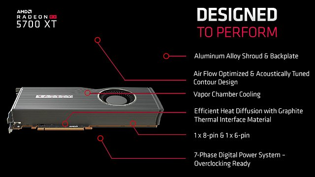 AMD Radeon RX 5700 XT Board- & Kühlerdesign