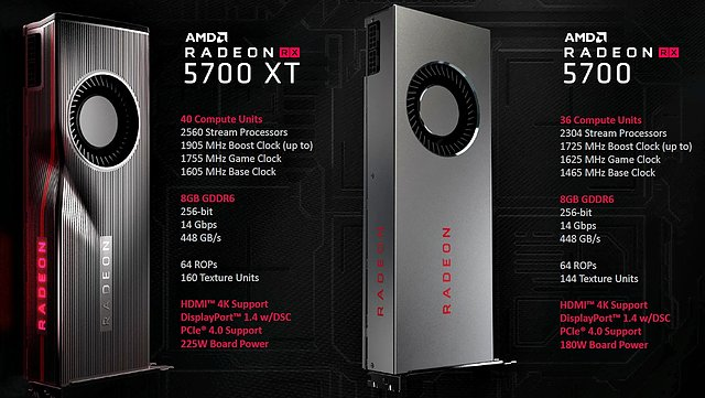 AMD Radeon RX 5700 XT & Radeon RX 5700 Spezifikationen