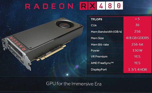 AMD Radeon RX480 Spezifikationen