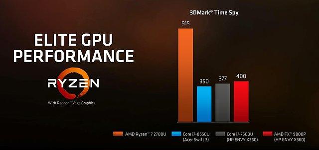 AMD Raven Ridge (2)