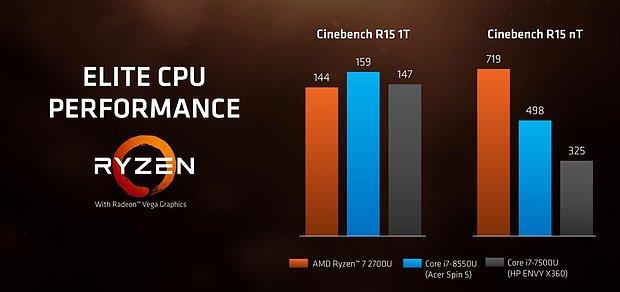 AMD Raven Ridge (3)