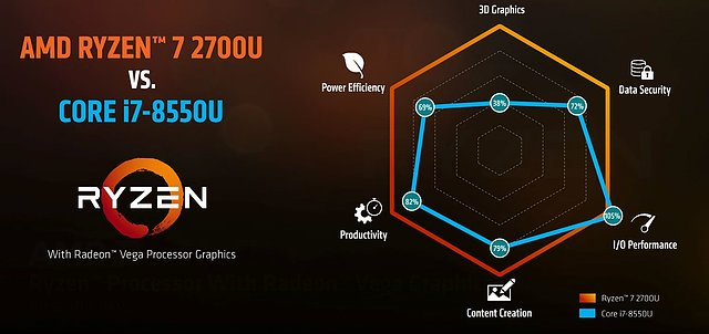 AMD Raven Ridge (6)