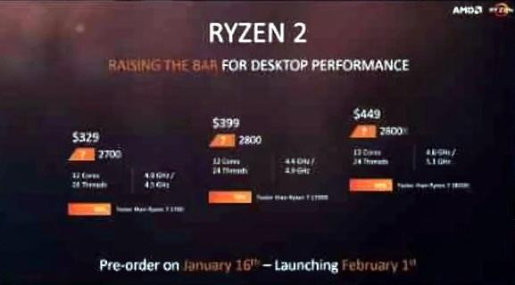 """AMD """"Ryzen 2"""" angebliche Präsentationsfolie (höchstwahrscheinlich Fake)"""