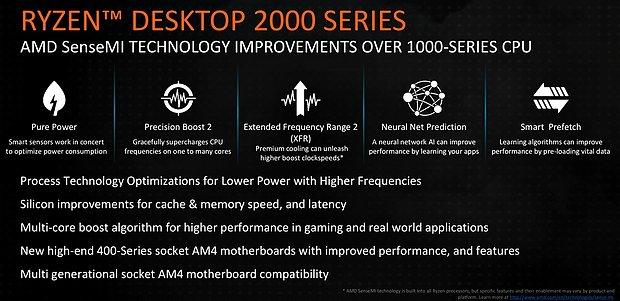AMD Ryzen 2000 Serie
