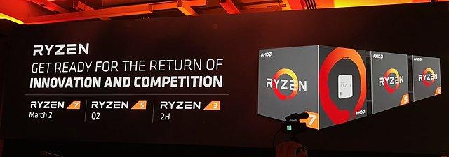 AMD Ryzen 3/5 Termine