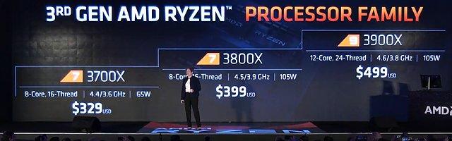 AMD Ryzen 3000 Vorstellung auf der Computex 2019 (Bild 1)