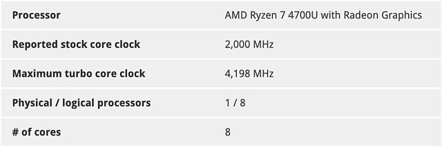 AMD Ryzen 7 4700U mit 8 CPU-Kernen im PCMark10